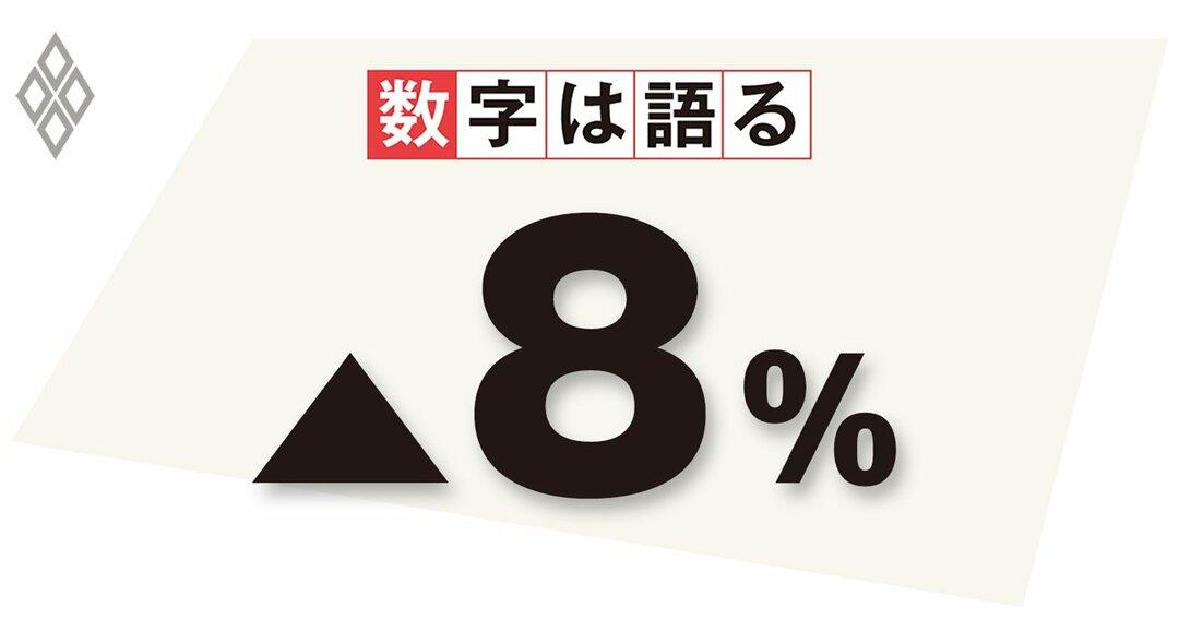 6月23日における小売店・娯楽施設の人出で、2月6日までの5週間と比べた増減率