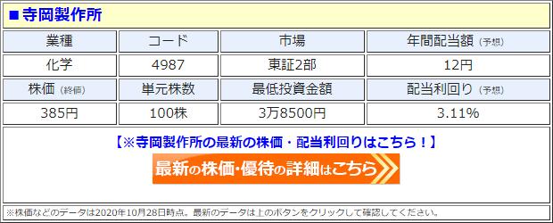 寺岡製作所(4987)の株価