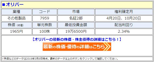 オリバー(7959)の株価