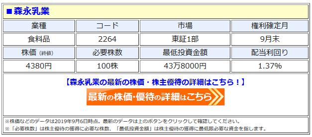 森永乳業の最新株価はこちら!