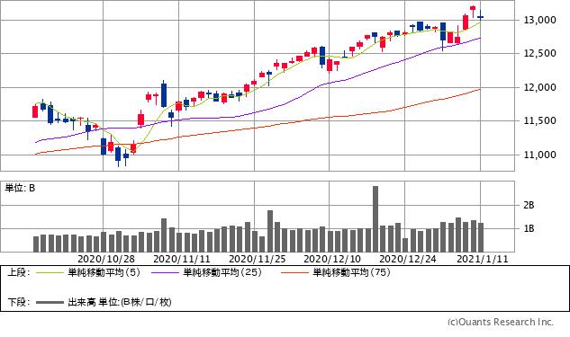 株価 掲示板 エネオス