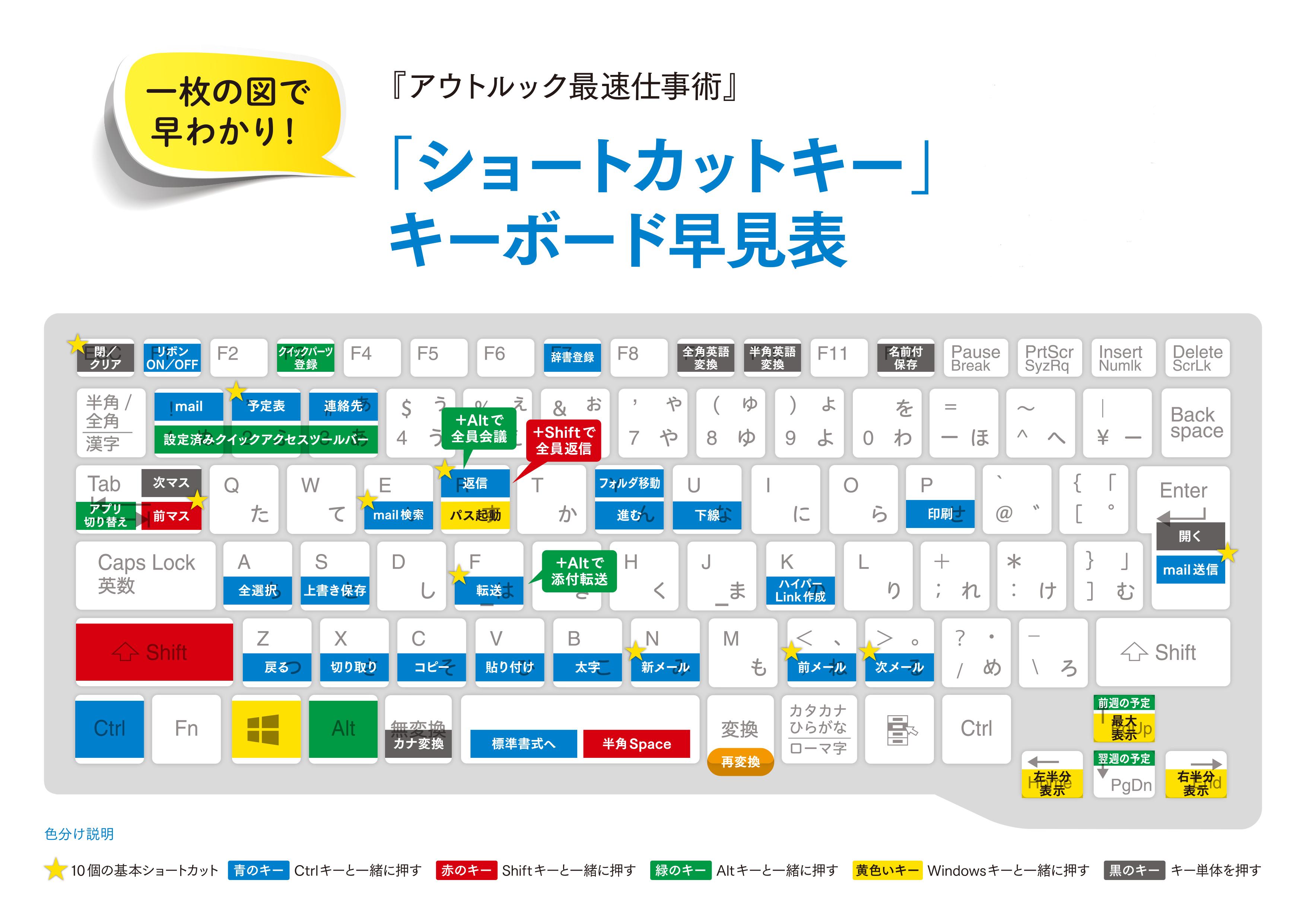 pdf 拡大表示 ショートカット