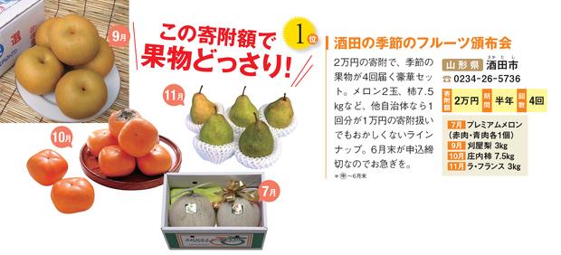 ふるさと納税の返礼品:山形県酒田市の「酒田の季節のフルーツ頒布会」