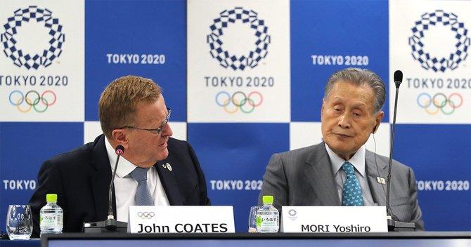 オリンピック 中止 Ioc