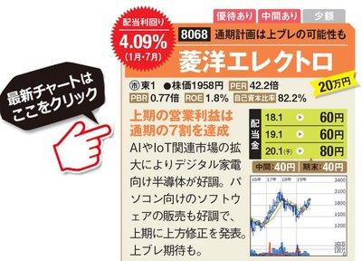 菱洋エレクトロの最新株価はこちら!