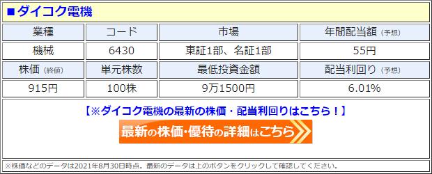 ダイコク電機(6430)の株価