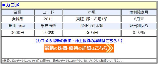 カゴメ(2811)の最新の株価