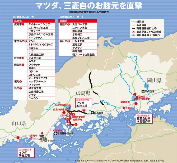 マツダ、三菱自のお膝元を直撃 自動車部品産業が集積する中国地方