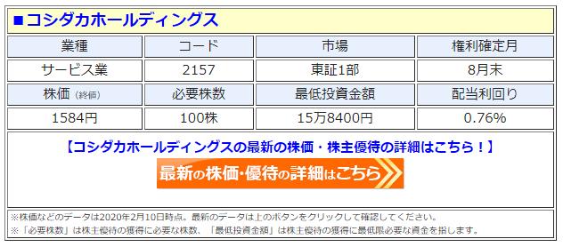 コシダカホールディングスの最新株価はこちら!