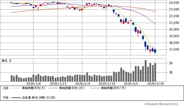 日本 インシュ レーション 株価