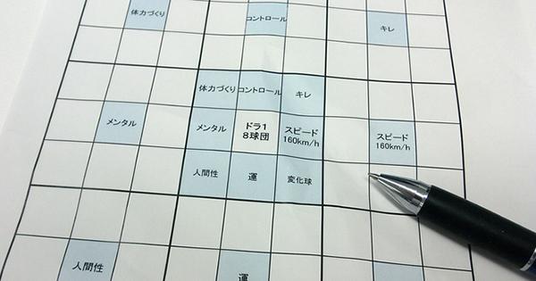大谷翔平選手の原動力となった「9マス」の力