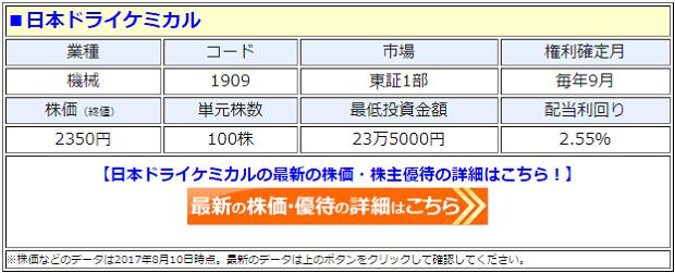 日本ドライケミカルの最新の株価