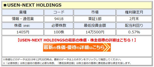 USEN-NEXTHDの最新株価はこちら!