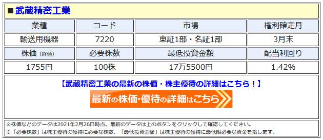 武蔵精密工業の最新株価はこちら!