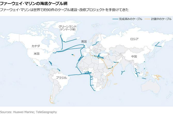 ファーウェイ・マリンの海底ケーブル網