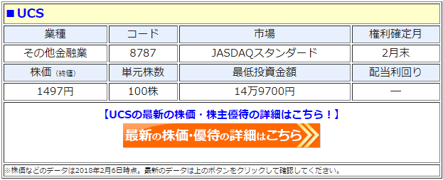 UCS(8787)の最新の株価