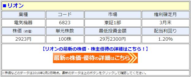 リオン(6823)の最新の株価