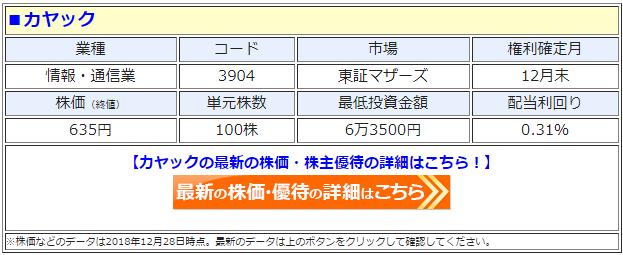 カヤック(3904)の最新の株価