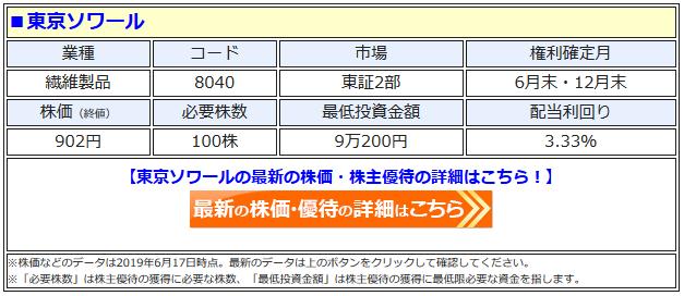 東京ソワールの最新株価はこちら!
