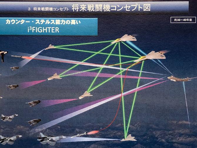 将来戦闘機のコンセプト図