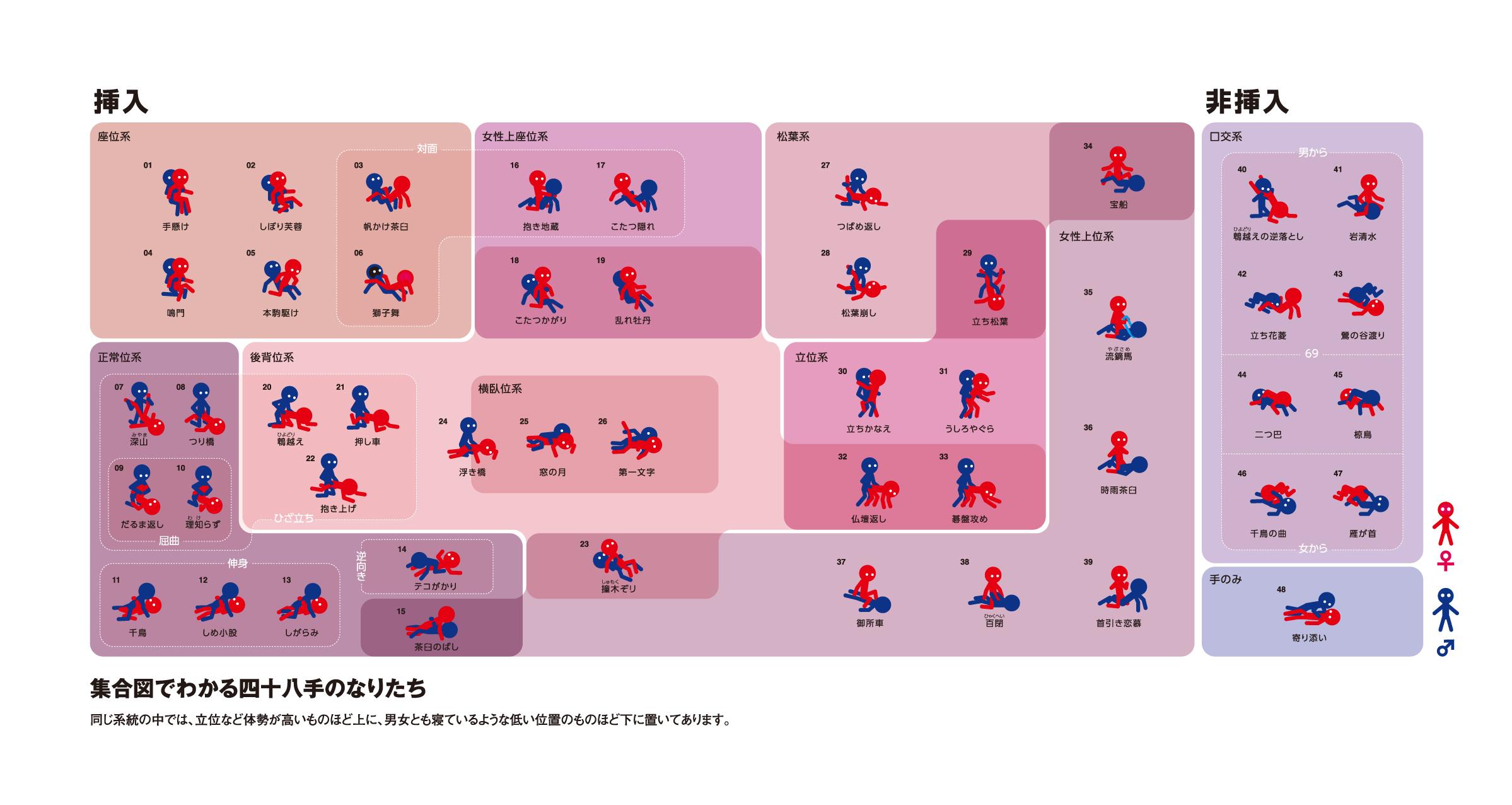 【社会】女性の「一夜限りの関係」経験率 全国1位の宮崎県は6割超え©2ch.net YouTube動画>12本 ->画像>20枚