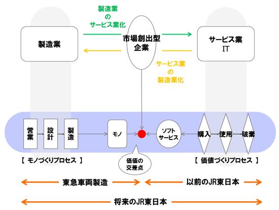 【目を覚ませ、日本の鉄道業界(上)】<br />ビッグ3はおろか、なぜ中国にまでやられるのか?<br />ガラパゴス化で封じ込められた「世界頂点の実力」