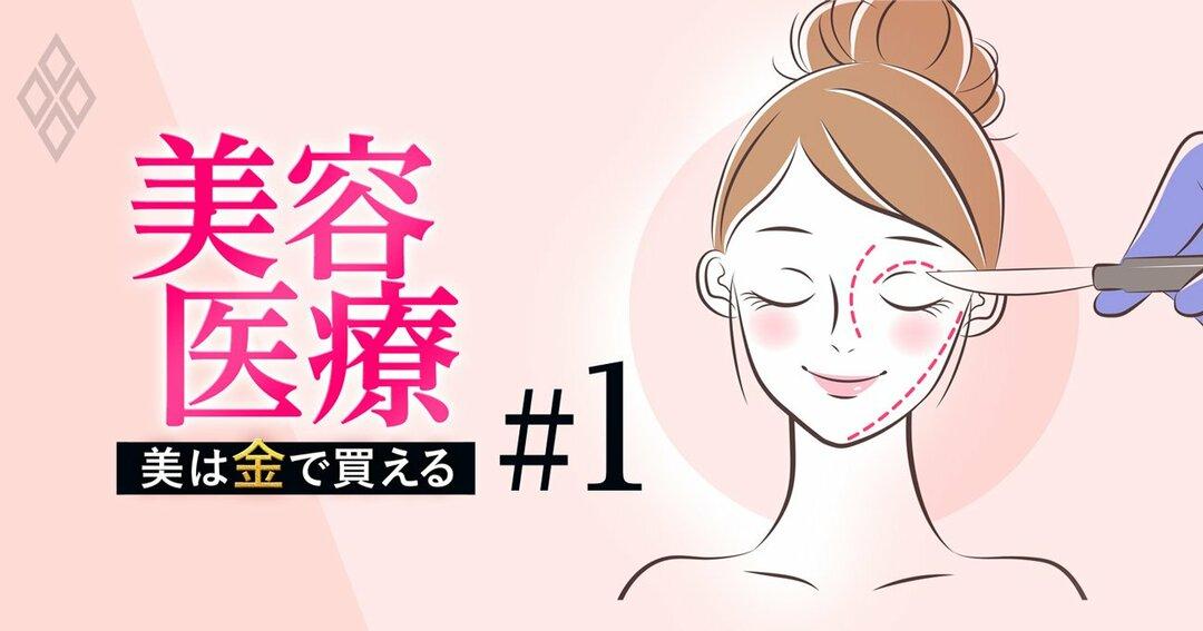 美容医療#1