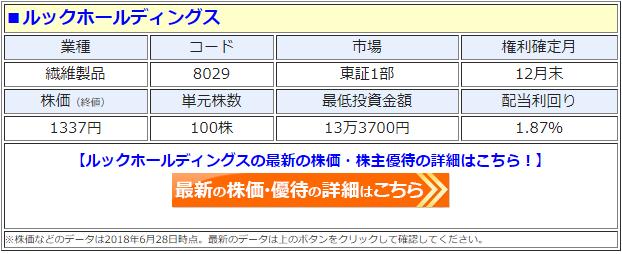 ルックホールディングス(8029)の最新の株価