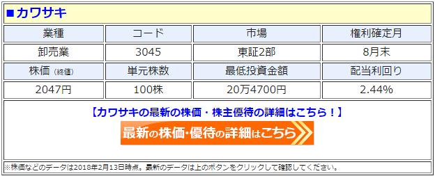 カワサキ(3045)の最新の株価