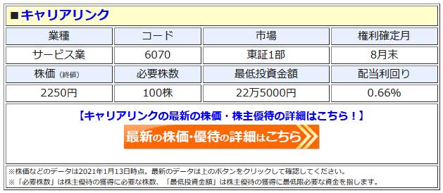 リンク 株価 キャリア 【期待の成長株:キャリアリンク】 »