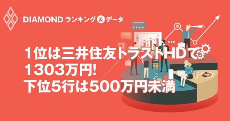 1位は三井住友トラストHD で1303万円! 下位5行は500万円未満
