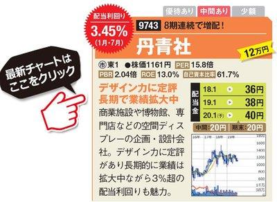 丹青社の最新株価はこちら!