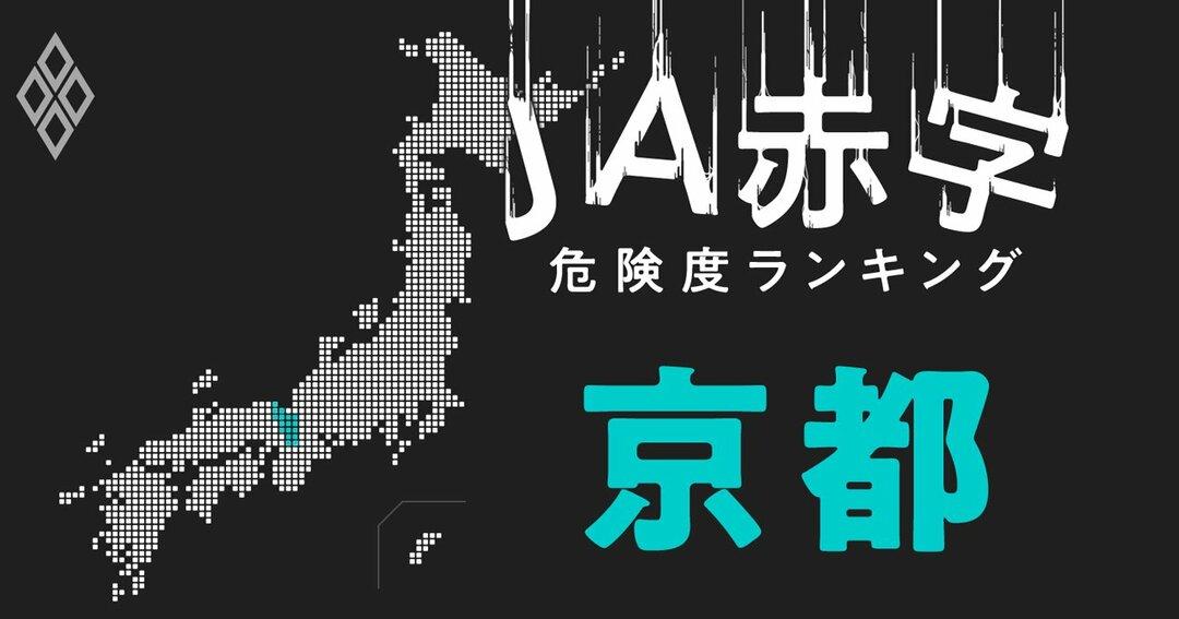 JA赤字危険度ランキング#京都