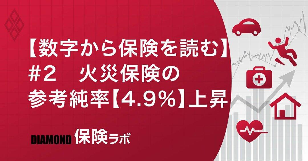 【数字から保険を読む】 #2 火災保険の 参考純率【4.9%】上昇