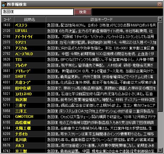 kabuステーション画面