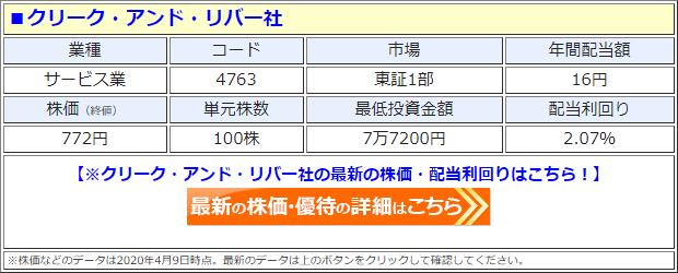 クリーク・アンド・リバー社(4763)の株価