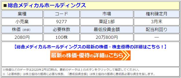 総合メディカルホールディングス(9277)の株価
