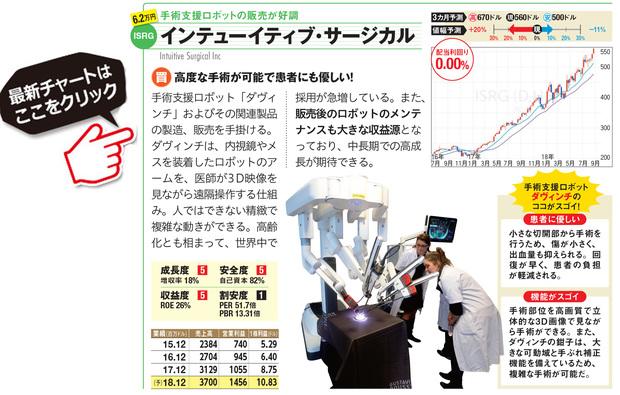 インテューイティブ・サージカルの最新株価はこちら!