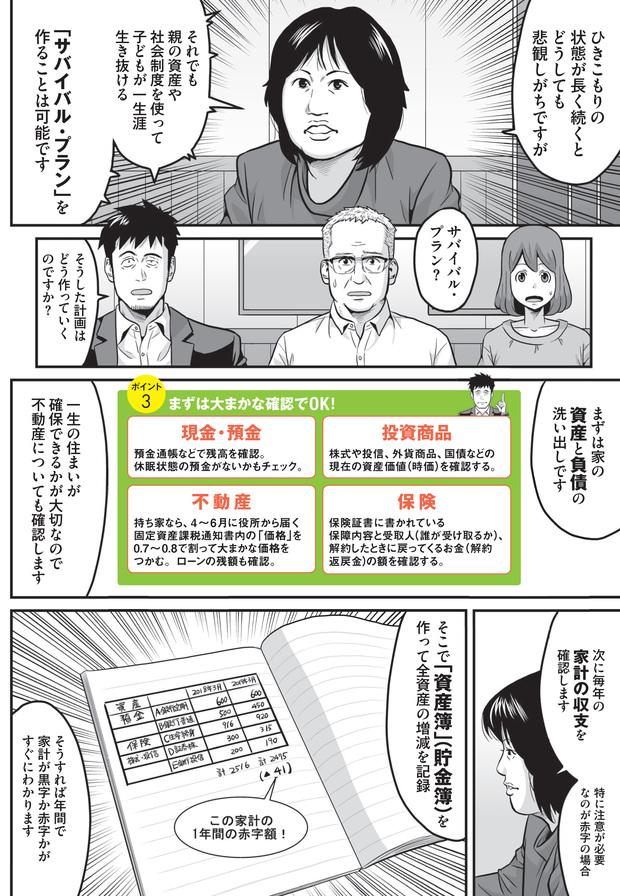 親とひきこもりの子のサバイバル・プランとは?(4)