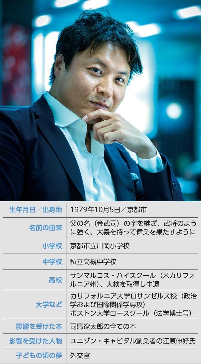金武偉 氏(ミッション・キャピタル マネージング・パートナー)