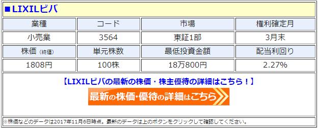 LIXILビバ(3564)の最新の株価