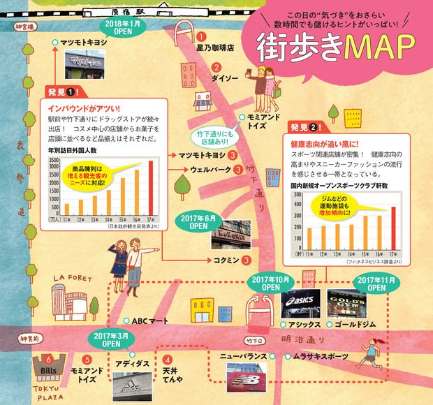 藤川さんの原宿街歩きマップ