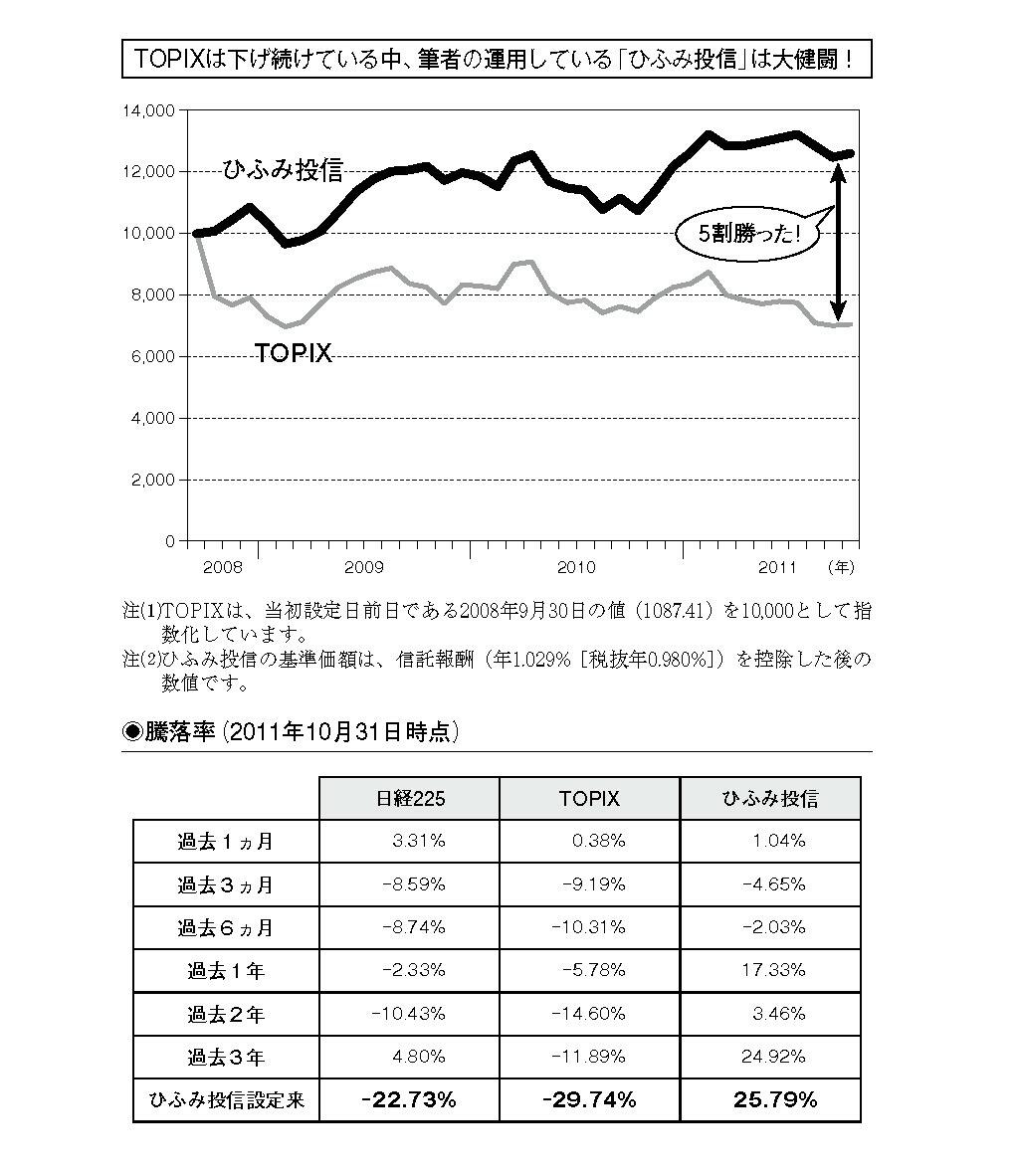 知っている人だけが得をする!<br />日本株に今何が起こっているのか