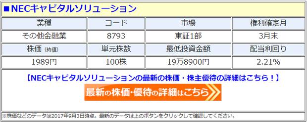 NECキャピタルソリューションの最新の株価