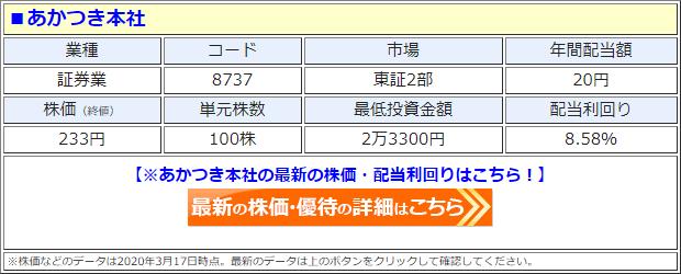 あかつき本社(8737)の株価