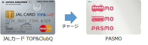 「JALカード」でPASMOにチャージ