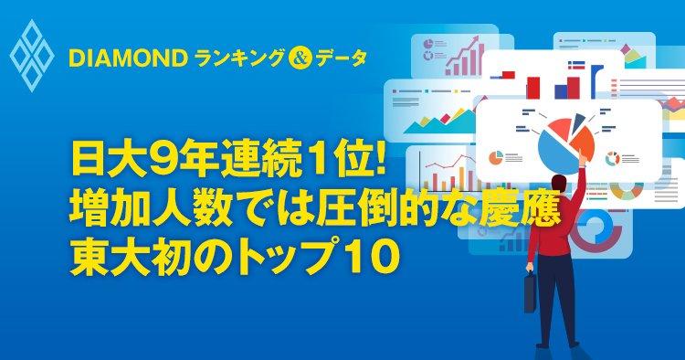 日大9年連続1位! 増加人数では圧倒的な慶應 東大初のトップ10