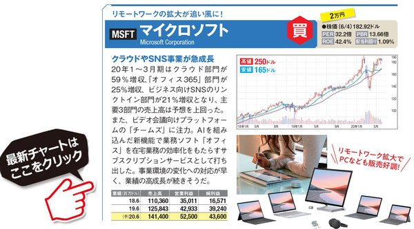 マイクロソフトの最新株価はこちら!