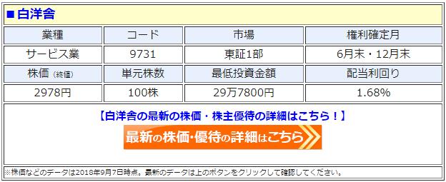 白洋舎(9731)の最新の株価