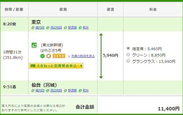 「えきねっと」で新幹線のチケット料金を確認
